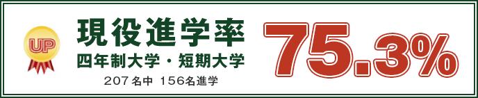 現役四大進学率(4年制・短大)